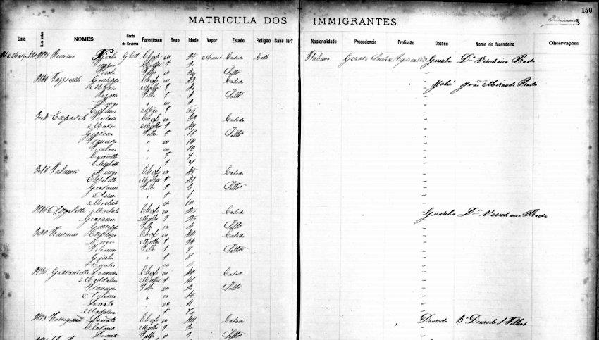 Exemplo de registro da Hospedaria dos Imigrantes do porto de Santos